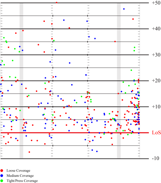 2013_HeatMap_Secondary_Alignment